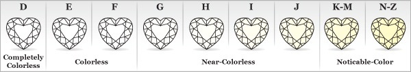 diamond_color_chart_600_03