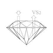 Gemstone Size Education